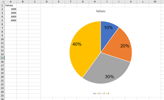pie-chart-with-percentage-labels